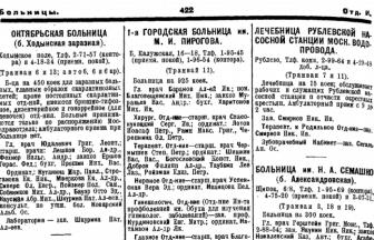 Вся Москва. 1927 г.