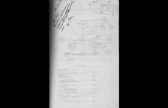 Штаты и схема рабочей части Сокольнического исправтруддома, 1925. Фото: ГАРФ, Ф. Р4042. Оп. 3. Д. 193. Л. 50