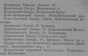 Вырезка из справочника «Вся Москва» за 1923 год. В Рождественском монастыре расположена центральная тюремная амбулатория