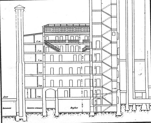 Схема Лубянской тюрьмы. Фото: архив общества «Мемориал»